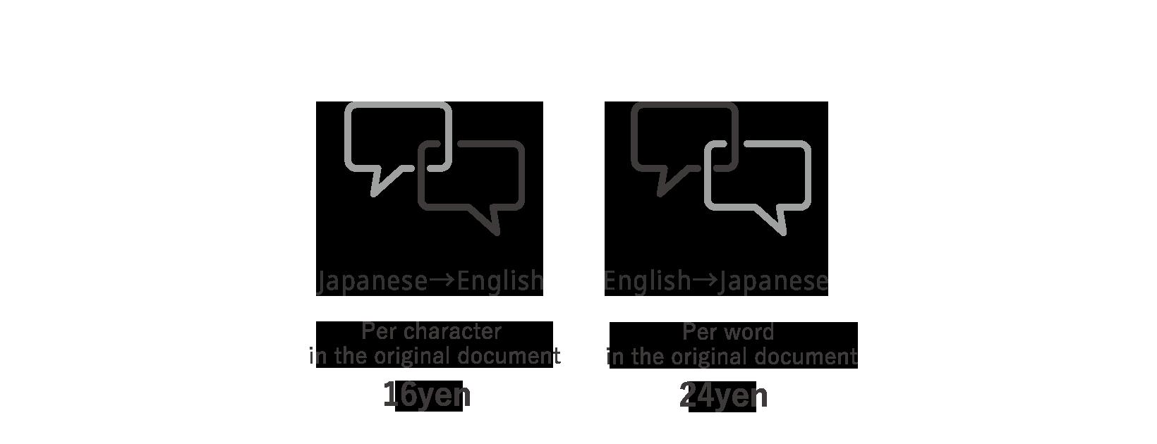 Translation rate (sample)